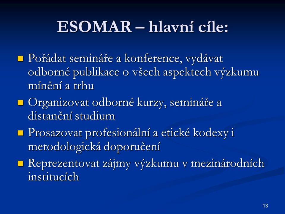 13 ESOMAR – hlavní cíle: Pořádat semináře a konference, vydávat odborné publikace o všech aspektech výzkumu mínění a trhu Pořádat semináře a konferenc
