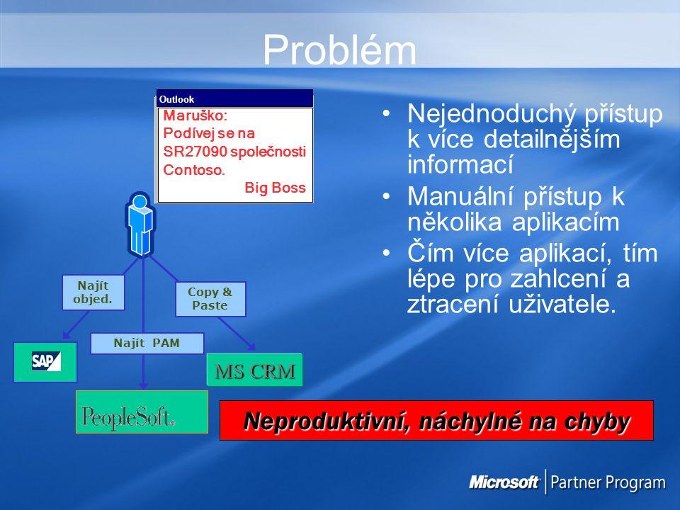 Problém Nejednoduchý přístup k více detailnějším informací Manuální přístup k několika aplikacím Čím více aplikací, tím lépe pro zahlcení a ztracení u