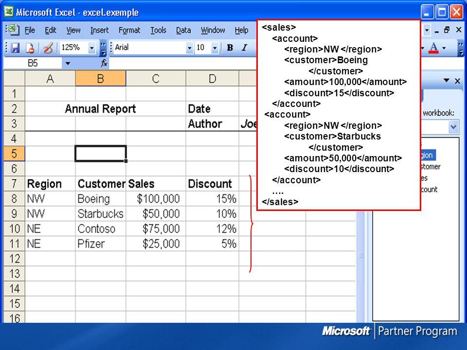 Information Business Framework