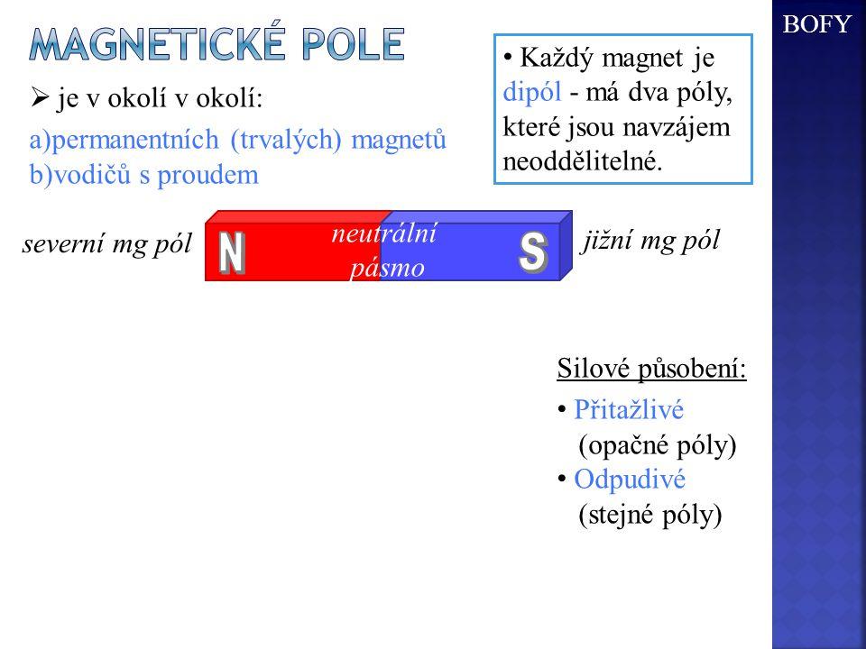 Oerstedův pokus BOFY  je v okolí v okolí: a)permanentních (trvalých) magnetů b)vodičů s proudem severní mg pól jižní mg pól neutrální pásmo Každý mag