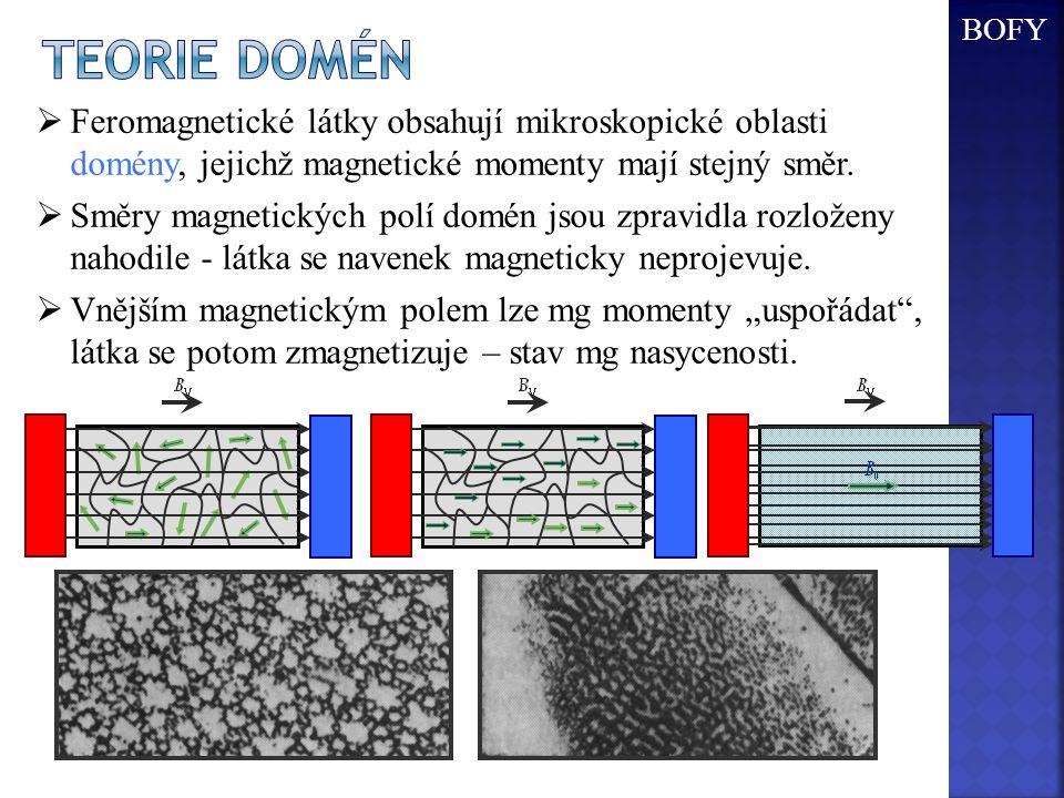  Feromagnetické látky obsahují mikroskopické oblasti domény, jejichž magnetické momenty mají stejný směr.  Směry magnetických polí domén jsou zpravi
