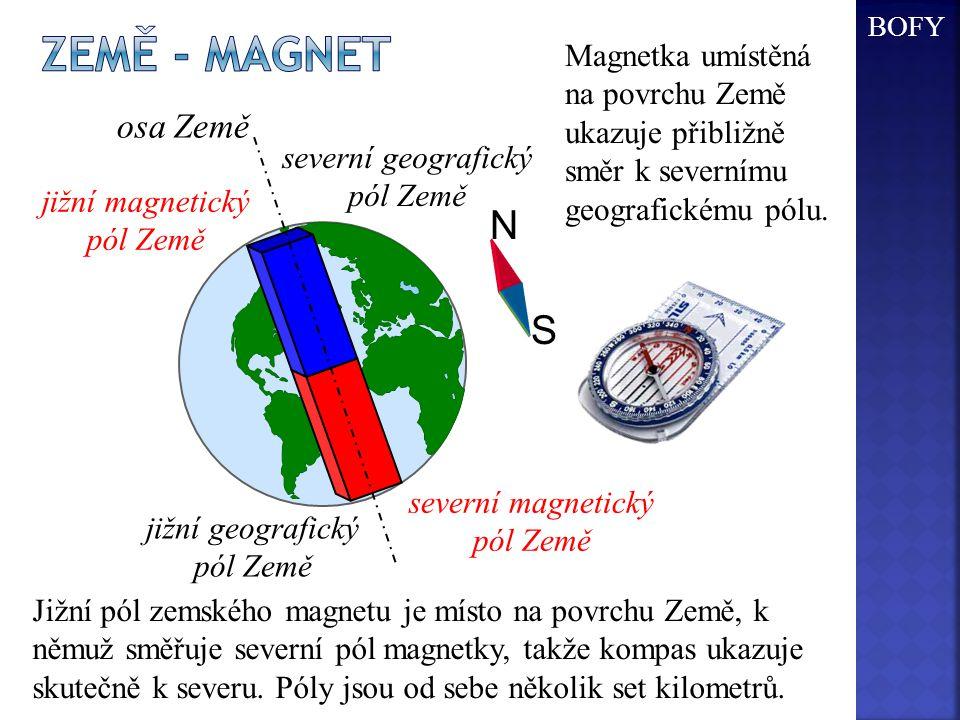 osa Země severní geografický pól Země jižní geografický pól Země Magnetka umístěná na povrchu Země ukazuje přibližně směr k severnímu geografickému pó