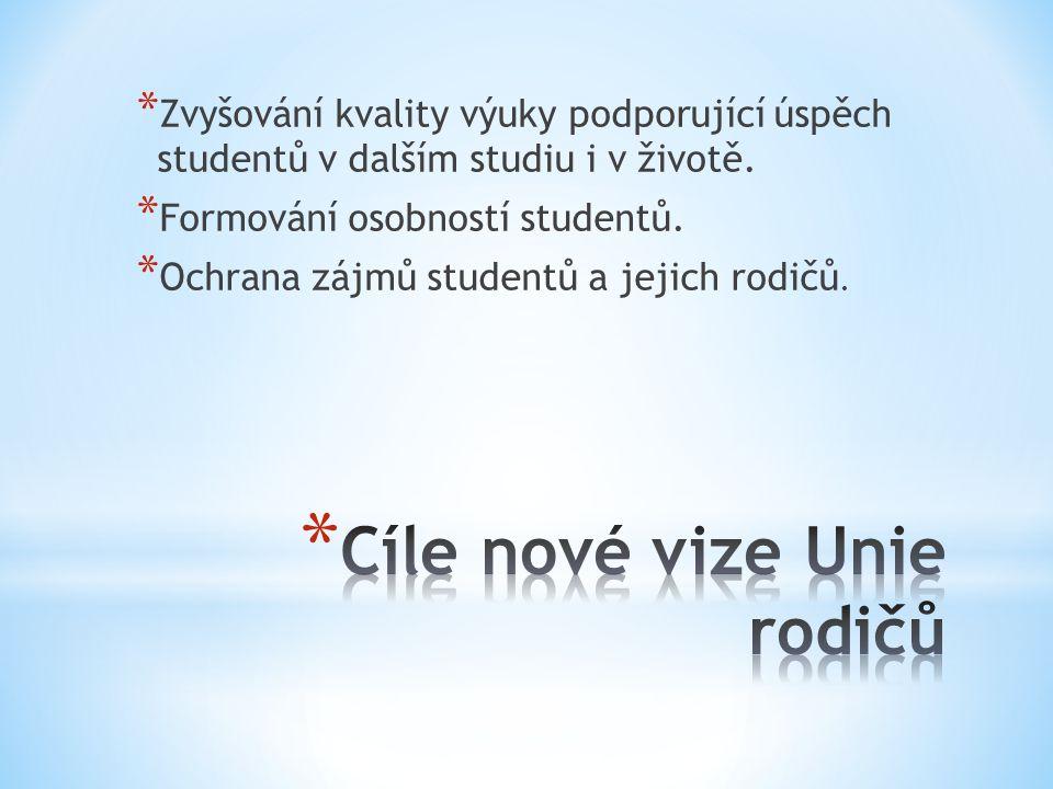 * Zvyšování kvality výuky podporující úspěch studentů v dalším studiu i v životě.