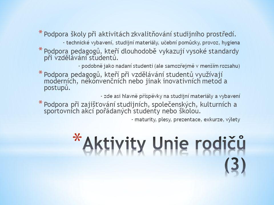 * Podpora školy při aktivitách zkvalitňování studijního prostředí.