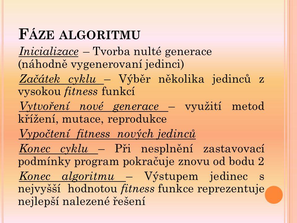 Inicializace – Tvorba nulté generace (náhodně vygenerovaní jedinci) Začátek cyklu – Výběr několika jedinců z vysokou fitness funkcí Vytvoření nové gen