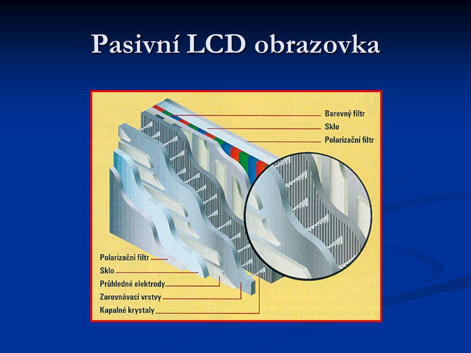 Pasivní LCD obrazovka