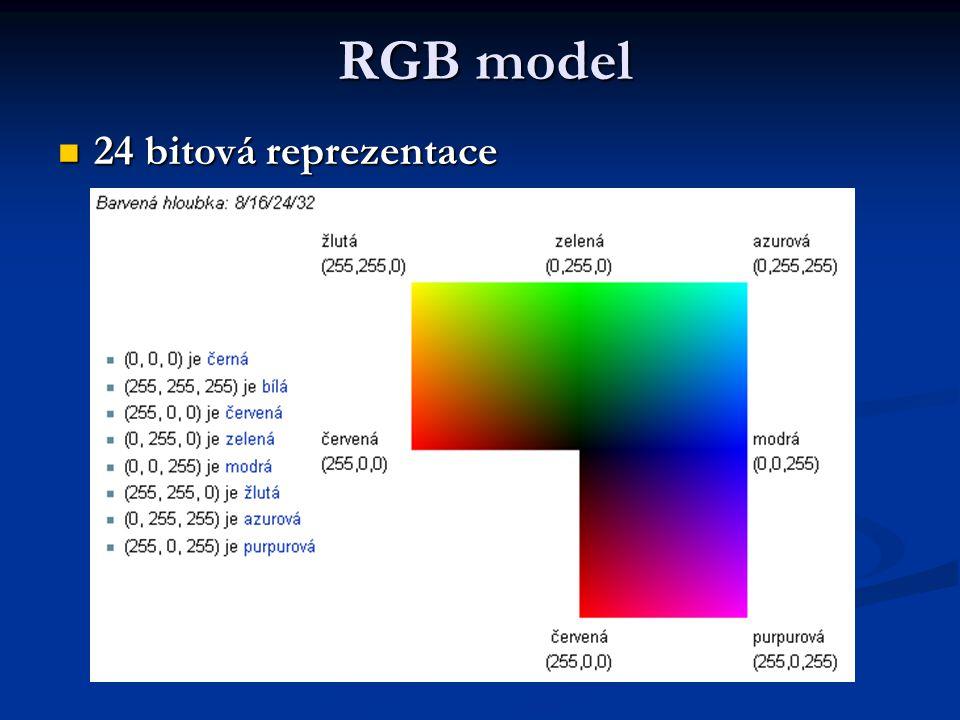 RGB model 24 bitová reprezentace 24 bitová reprezentace