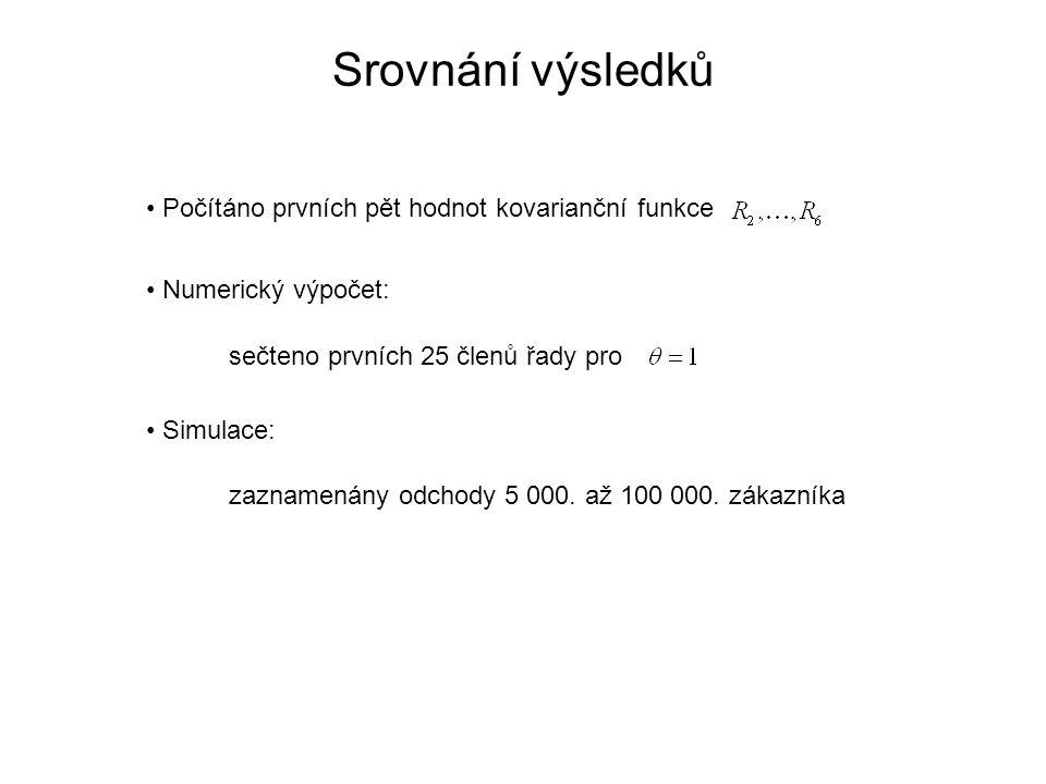 Srovnání výsledků Počítáno prvních pět hodnot kovarianční funkce Numerický výpočet: sečteno prvních 25 členů řady pro Simulace: zaznamenány odchody 5 000.