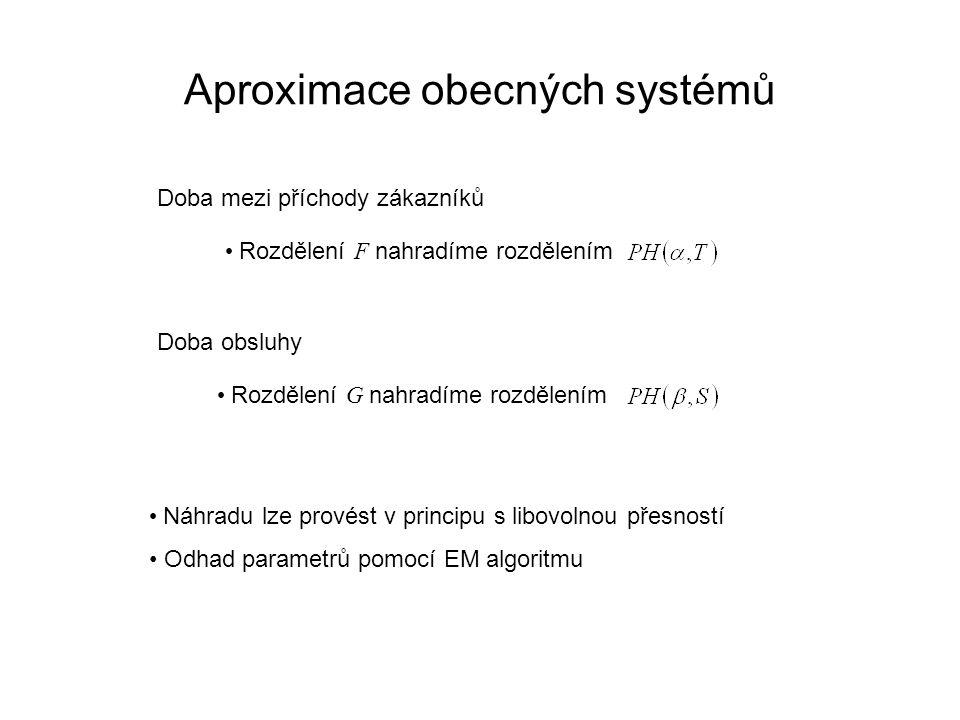 Aproximace obecných systémů Doba mezi příchody zákazníků Rozdělení F nahradíme rozdělením Doba obsluhy Rozdělení G nahradíme rozdělením Náhradu lze provést v principu s libovolnou přesností Odhad parametrů pomocí EM algoritmu