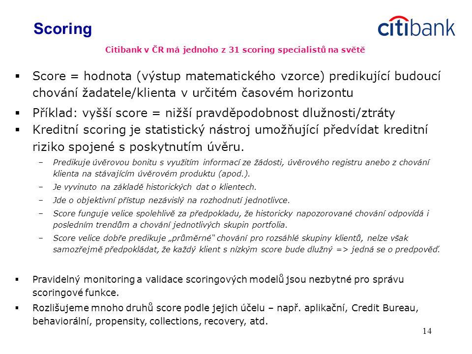 14 Citibank v ČR má jednoho z 31 scoring specialistů na světě  Score = hodnota (výstup matematického vzorce) predikující budoucí chování žadatele/kli