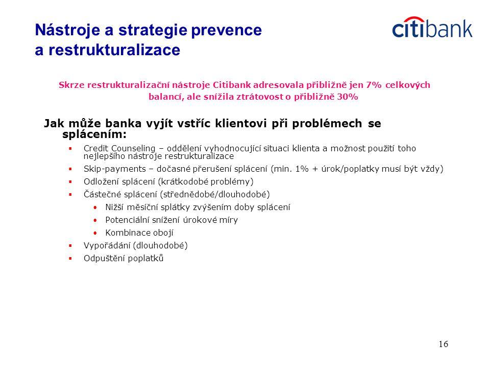 16 Skrze restrukturalizační nástroje Citibank adresovala přibližně jen 7% celkových balancí, ale snížila ztrátovost o přibližně 30% Jak může banka vyj