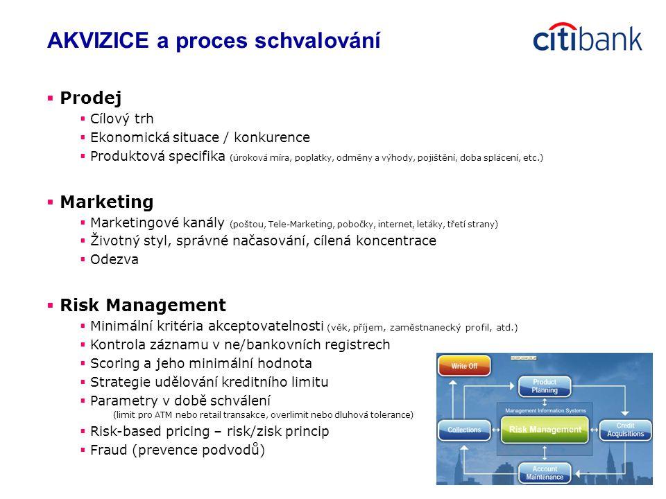7 AKVIZICE a proces schvalování  Prodej  Cílový trh  Ekonomická situace / konkurence  Produktová specifika (úroková míra, poplatky, odměny a výhody, pojištění, doba splácení, etc.)  Marketing  Marketingové kanály (poštou, Tele-Marketing, pobočky, internet, letáky, třetí strany)  Životný styl, správné načasování, cílená koncentrace  Odezva  Risk Management  Minimální kritéria akceptovatelnosti (věk, příjem, zaměstnanecký profil, atd.)  Kontrola záznamu v ne/bankovních registrech  Scoring a jeho minimální hodnota  Strategie udělování kreditního limitu  Parametry v době schválení (limit pro ATM nebo retail transakce, overlimit nebo dluhová tolerance)  Risk-based pricing – risk/zisk princip  Fraud (prevence podvodů)