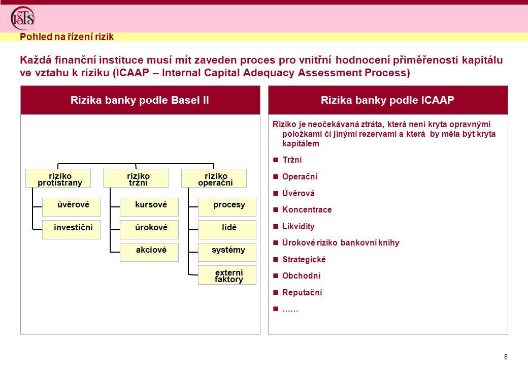 8 Rizika banky podle Basel IIRizika banky podle ICAAP Pohled na řízení rizik Každá finanční instituce musí mít zaveden proces pro vnitřní hodnocení přiměřenosti kapitálu ve vztahu k riziku (ICAAP – Internal Capital Adequacy Assessment Process) úvěrové investiční riziko protistrany kursové úrokové akciové riziko tržní procesy lidé systémy externí faktory riziko operační Riziko je neočekávaná ztráta, která není kryta opravnými položkami či jinými rezervami a která by měla být kryta kapitálem Tržní Operační Úvěrová Koncentrace Likvidity Úrokové riziko bankovní knihy Strategické Obchodní Reputační ……