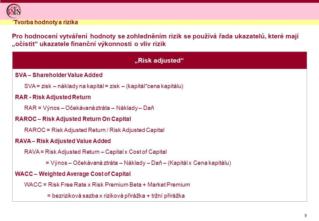 10 Zisk po zdaněníRizikový kapitál Rizikový kapitál se odvodí z kvantifikace kapitálových požadavků na rizikový / ekonomický kapitál (ICAAP) + tržní riziko + operační riziko + kreditní riziko + jiná rizika Výpočet RAROC Pro výpočet rizikově upravené návratnosti rizikového kapitálu se používá vzorec RAROC = Risk Adjusted Return / Risk Adjusted Capital Zisk po zdanění se rovná: + čistý úrokový příjem + čistý neúrokový příjem - očekávané ztráty z úvěrů - provozní náklady - daň