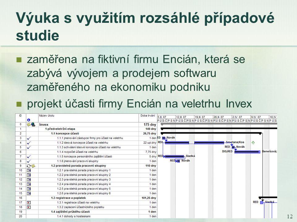 12 Výuka s využitím rozsáhlé případové studie zaměřena na fiktivní firmu Encián, která se zabývá vývojem a prodejem softwaru zaměřeného na ekonomiku podniku projekt účasti firmy Encián na veletrhu Invex