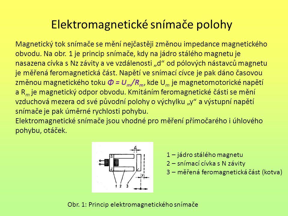 Elektromagnetické snímače polohy Magnetický tok snímače se mění nejčastěji změnou impedance magnetického obvodu. Na obr. 1 je princip snímače, kdy na