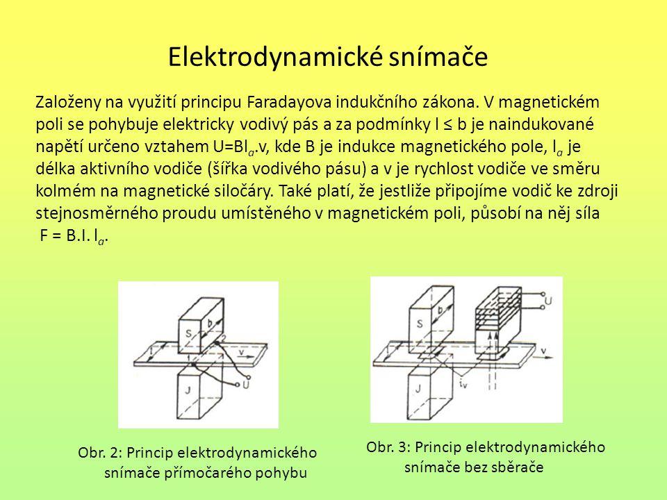 Elektrodynamické snímače Založeny na využití principu Faradayova indukčního zákona. V magnetickém poli se pohybuje elektricky vodivý pás a za podmínky