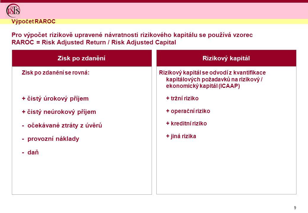 9 Zisk po zdaněníRizikový kapitál Rizikový kapitál se odvodí z kvantifikace kapitálových požadavků na rizikový / ekonomický kapitál (ICAAP) + tržní ri