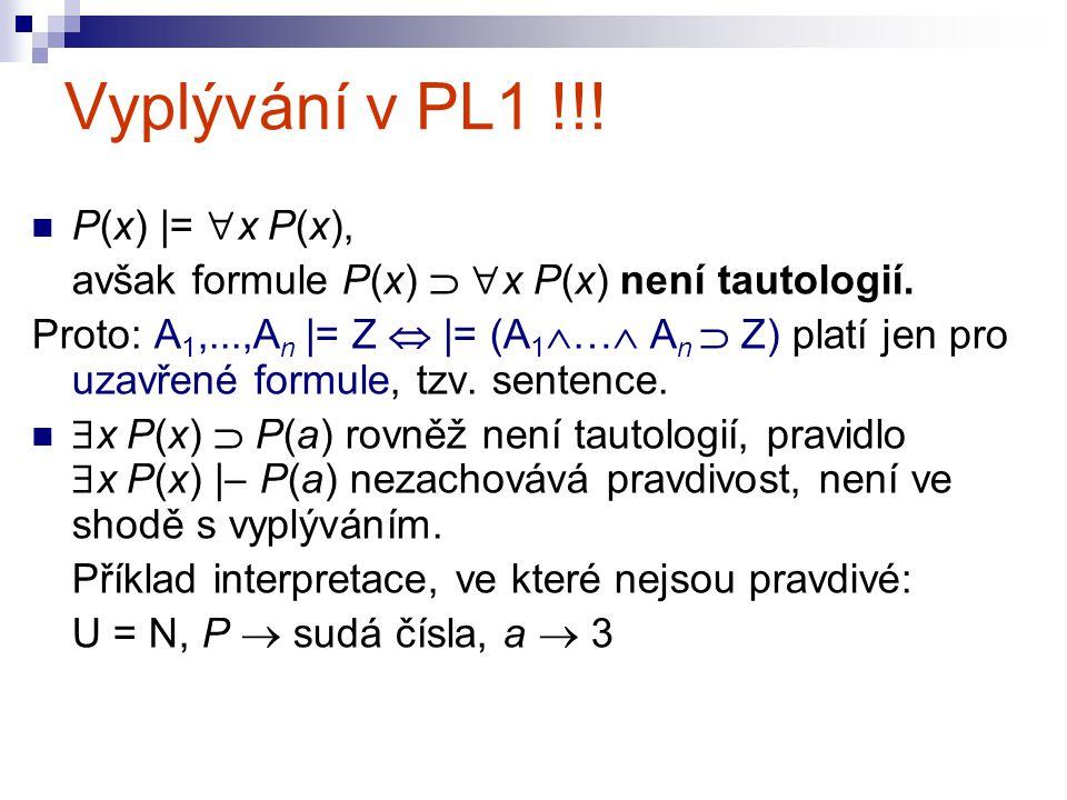 Vyplývání v PL1 !!! P(x) |=  x P(x), avšak formule P(x)   x P(x) není tautologií. Proto: A 1,...,A n |= Z  |= (A 1  …  A n  Z) platí jen pro uz