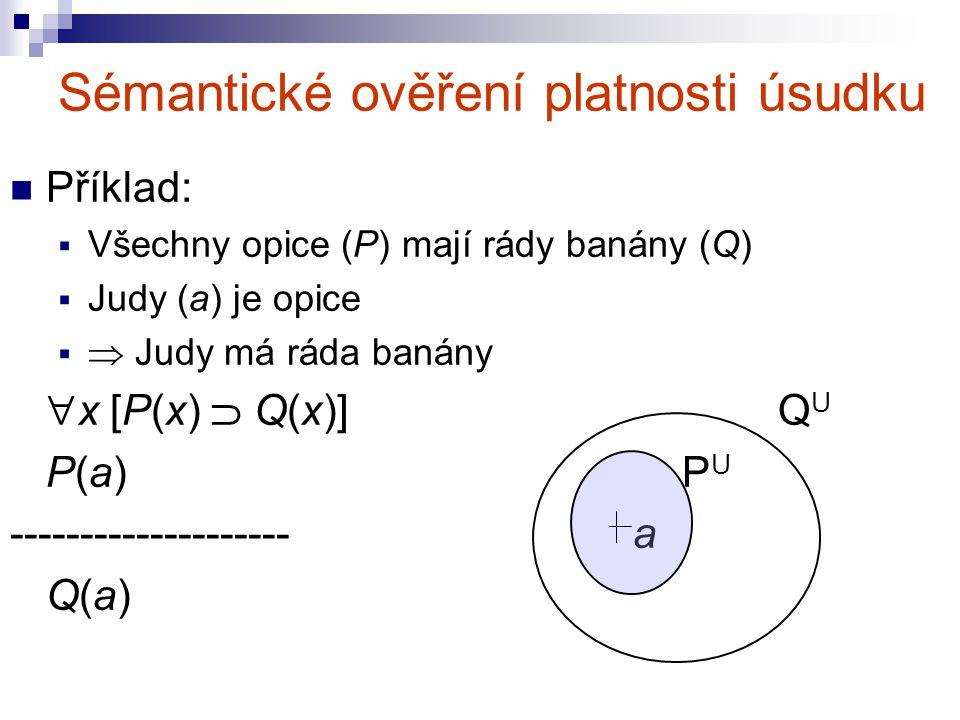 Sémantické ověření platnosti úsudku Příklad:  Všechny opice (P) mají rády banány (Q)  Judy (a) je opice   Judy má ráda banány  x [P(x)  Q(x)] Q