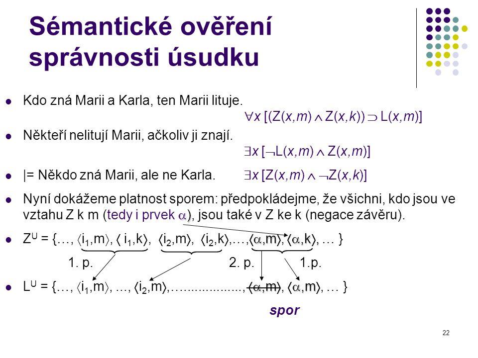 22 Sémantické ověření správnosti úsudku Kdo zná Marii a Karla, ten Marii lituje.  x [(Z(x,m)  Z(x,k))  L(x,m)] Někteří nelitují Marii, ačkoliv ji z
