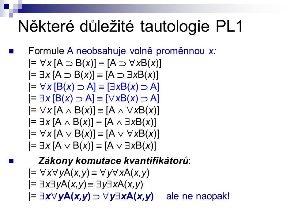 Některé důležité tautologie PL1 Formule A neobsahuje volně proměnnou x: |=  x [A  B(x)]  [A   xB(x)] |=  x [A  B(x)]  [A   xB(x)] |=  x [B(