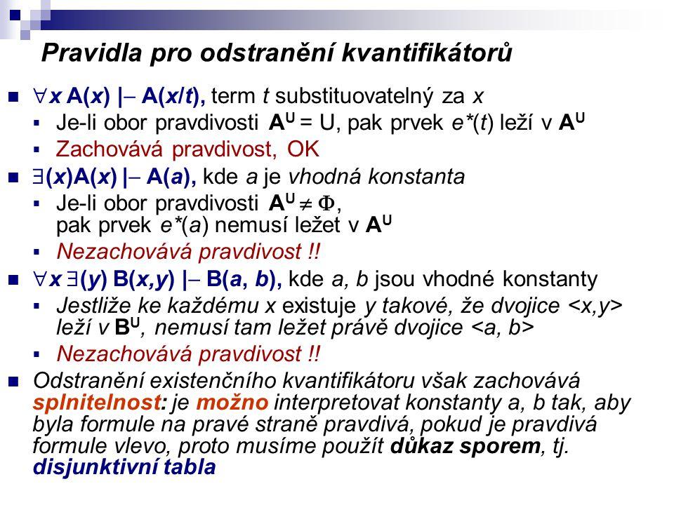 Pravidla pro odstranění kvantifikátorů  x A(x) |  A(x/t), term t substituovatelný za x  Je-li obor pravdivosti A U = U, pak prvek e*(t) leží v A U