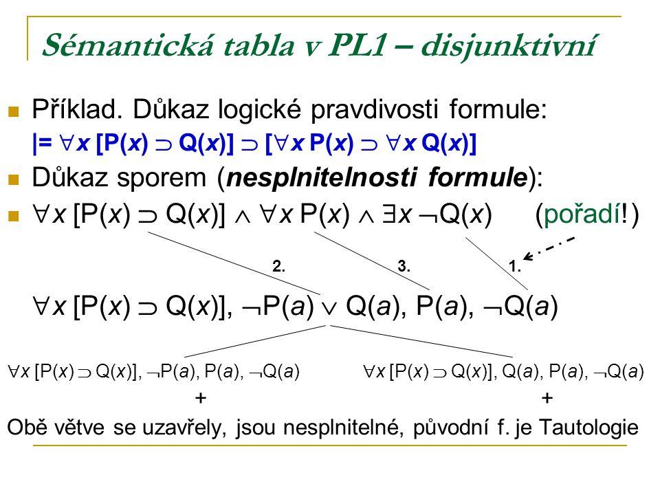 Sémantická tabla v PL1 – disjunktivní Příklad. Důkaz logické pravdivosti formule: |=  x [P(x)  Q(x)]  [  x P(x)   x Q(x)] Důkaz sporem (nesplnit