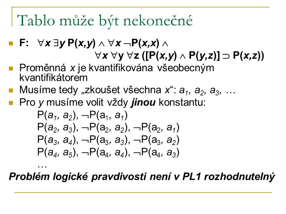 Tablo může být nekonečné F:  x  y P(x,y)   x  P(x,x)   x  y  z ([P(x,y)  P(y,z)]  P(x,z)) Proměnná x je kvantifikována všeobecným kvantifik