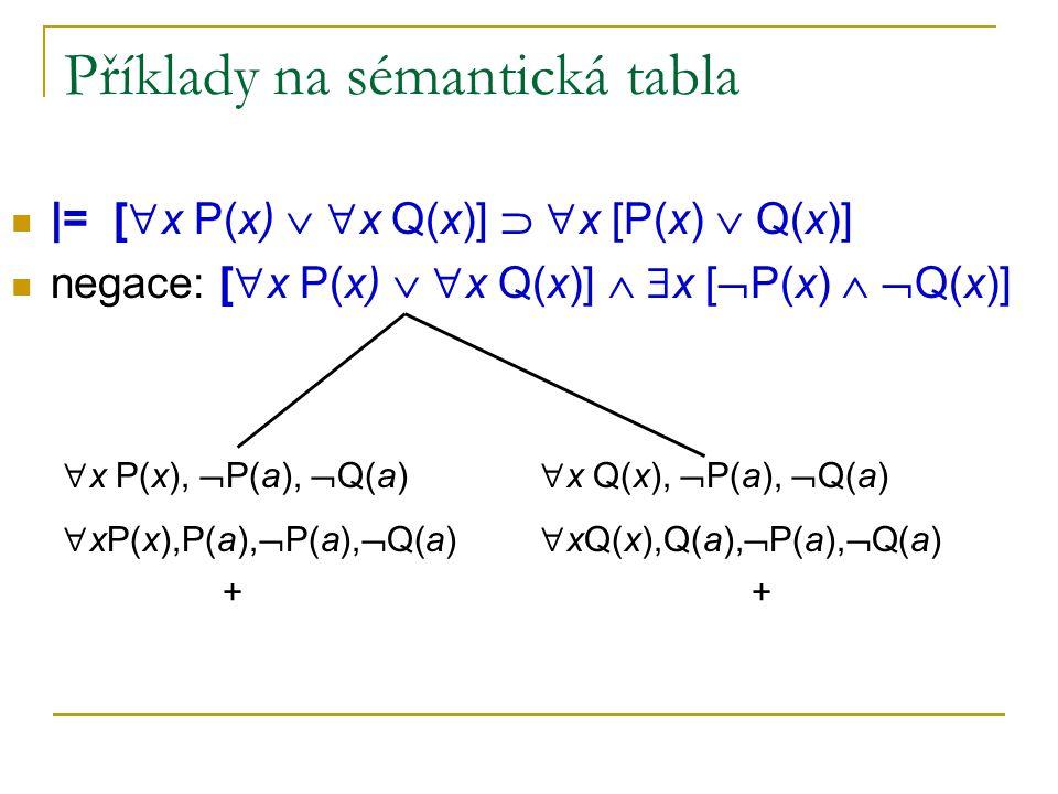 Příklady na sémantická tabla |= [  x P(x)   x Q(x)]   x [P(x)  Q(x)] negace: [  x P(x)   x Q(x)]   x [  P(x)   Q(x)]  x P(x),  P(a), 