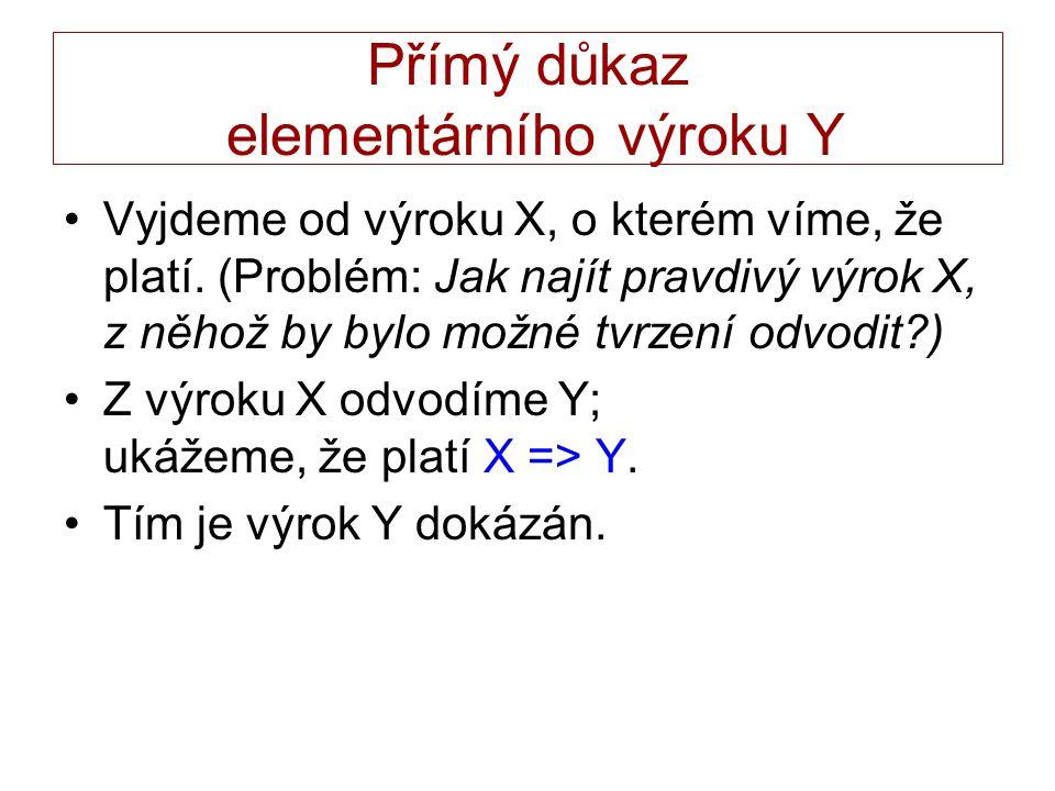 Přímý důkaz elementárního výroku Y Vyjdeme od výroku X, o kterém víme, že platí. (Problém: Jak najít pravdivý výrok X, z něhož by bylo možné tvrzení o
