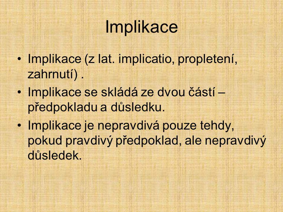 Implikace Implikace (z lat.implicatio, propletení, zahrnutí).