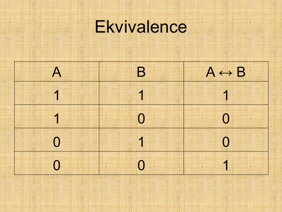 Ekvivalence ABA ↔ B 111 100 010 001