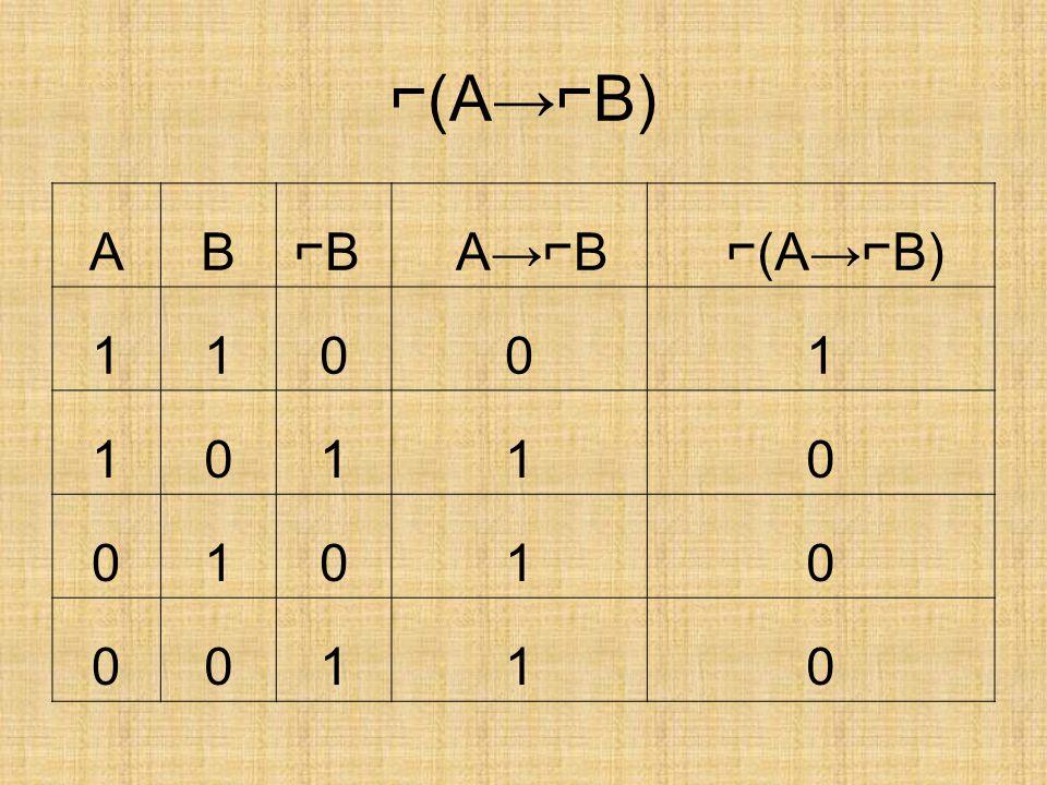 ⌐(A → ⌐B) AB⌐B A→⌐B ⌐(A→⌐B) 11001 10110 01010 00110