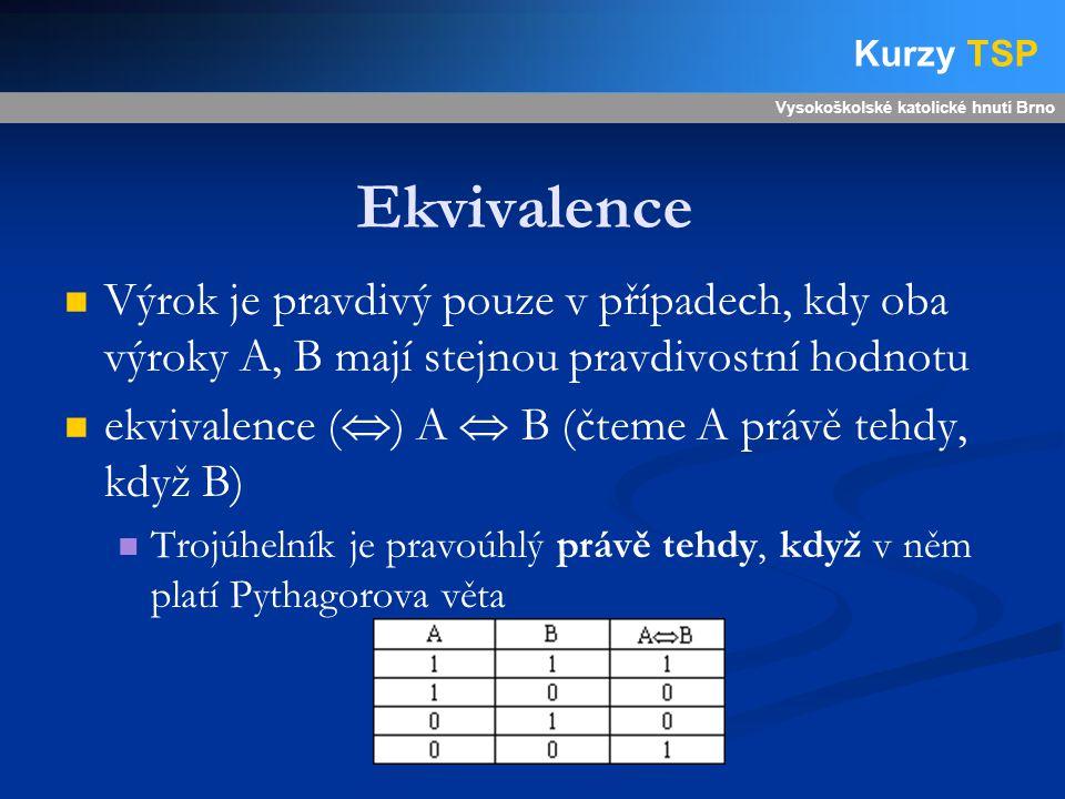 Ekvivalence Výrok je pravdivý pouze v případech, kdy oba výroky A, B mají stejnou pravdivostní hodnotu ekvivalence (  ) A  B (čteme A právě tehdy, když B) Trojúhelník je pravoúhlý právě tehdy, když v něm platí Pythagorova věta Vysokoškolské katolické hnutí Brno Kurzy TSP