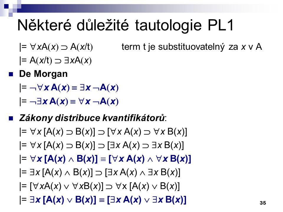 35 Některé důležité tautologie PL1 |=  xA  x   A  x/t  term t je substituovatelný za x v A |= A  x/t    xA  x  De Morgan |=  x A  x  