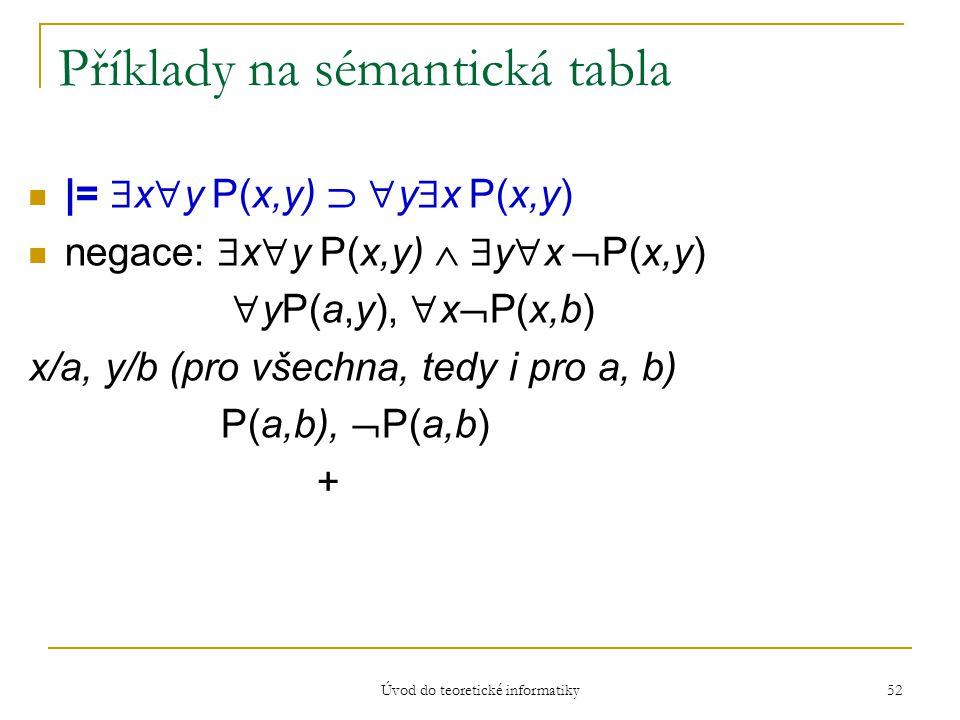 Úvod do teoretické informatiky 52 Příklady na sémantická tabla |=  x  y P(x,y)   y  x P(x,y) negace:  x  y P(x,y)   y  x  P(x,y)  yP(a,y),