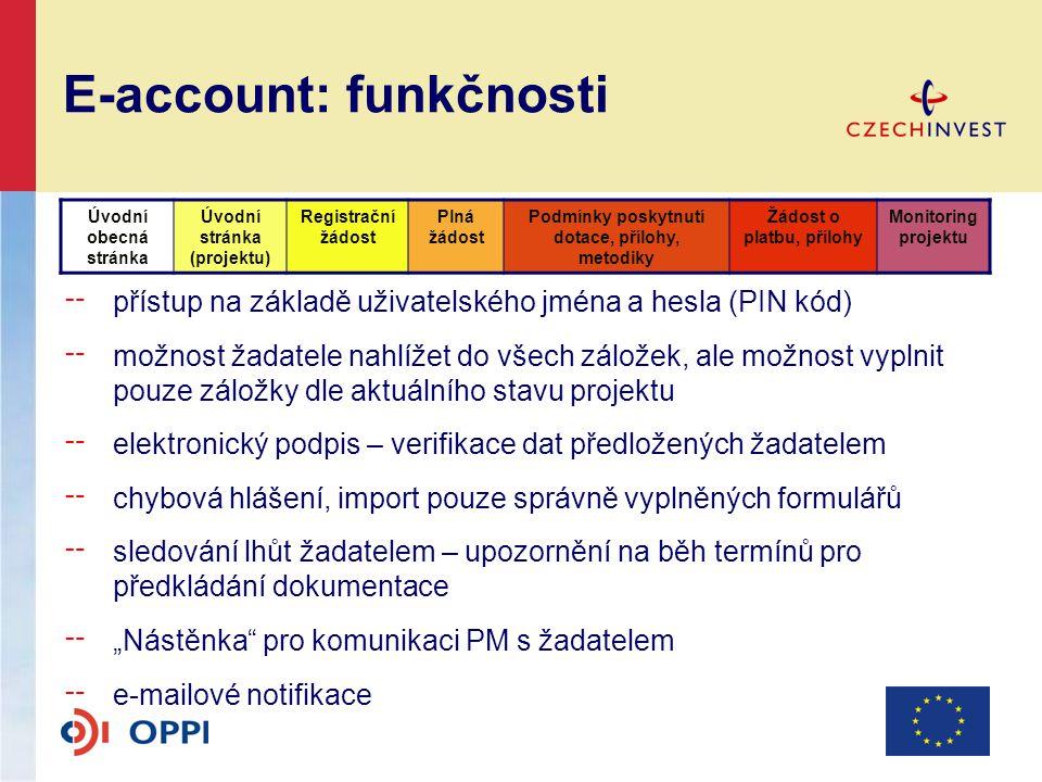 """E-account: funkčnosti ╌ přístup na základě uživatelského jména a hesla (PIN kód) ╌ možnost žadatele nahlížet do všech záložek, ale možnost vyplnit pouze záložky dle aktuálního stavu projektu ╌ elektronický podpis – verifikace dat předložených žadatelem ╌ chybová hlášení, import pouze správně vyplněných formulářů ╌ sledování lhůt žadatelem – upozornění na běh termínů pro předkládání dokumentace ╌ """"Nástěnka pro komunikaci PM s žadatelem ╌ e-mailové notifikace Úvodní obecná stránka Úvodní stránka (projektu) Registrační žádost Plná žádost Podmínky poskytnutí dotace, přílohy, metodiky Žádost o platbu, přílohy Monitoring projektu"""