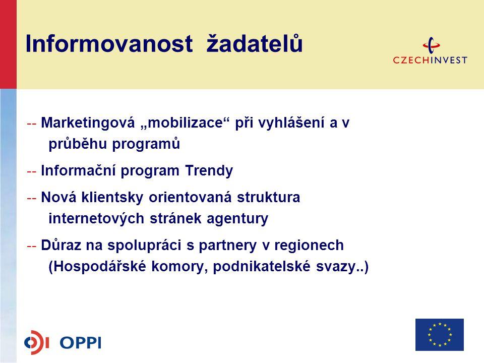 Očekávané výsledky ╌ Výrazné zjednodušení administrativy ╌ Zvýšení spokojenosti podnikatelské veřejnosti ╌ Uživatelsky komfortnější systém ╌ Zrychlení procesů administrace ╌ Zlepšení schopnosti ČR vyčerpat prostředky SF EU