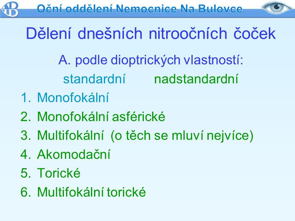 Dělení dnešních nitroočních čoček A.podle dioptrických vlastností: standardní nadstandardní 1.Monofokální 2.Monofokální asférické 3.Multifokální (o tě