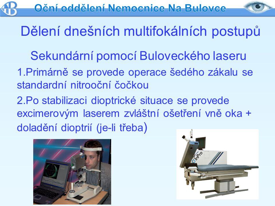 Sekundární pomocí Buloveckého laseru 1.Primárně se provede operace šedého zákalu se standardní nitrooční čočkou 2.Po stabilizaci dioptrické situace se