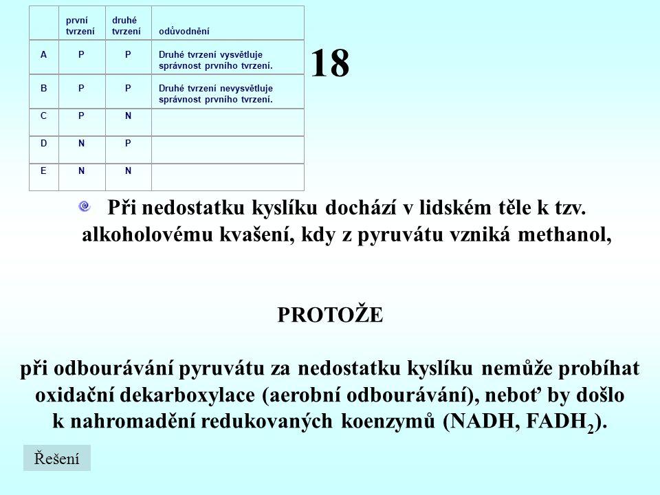 19 Při β-oxidaci dochází k tvorbě redukovaných koenzymů (NADH, FADH 2 ), PROTOŽE redukované koenzymy (NADH, FADH 2 ) přecházejí do citrátového cyklu, kde předávají vodík na kyslík a vzniká tím voda.