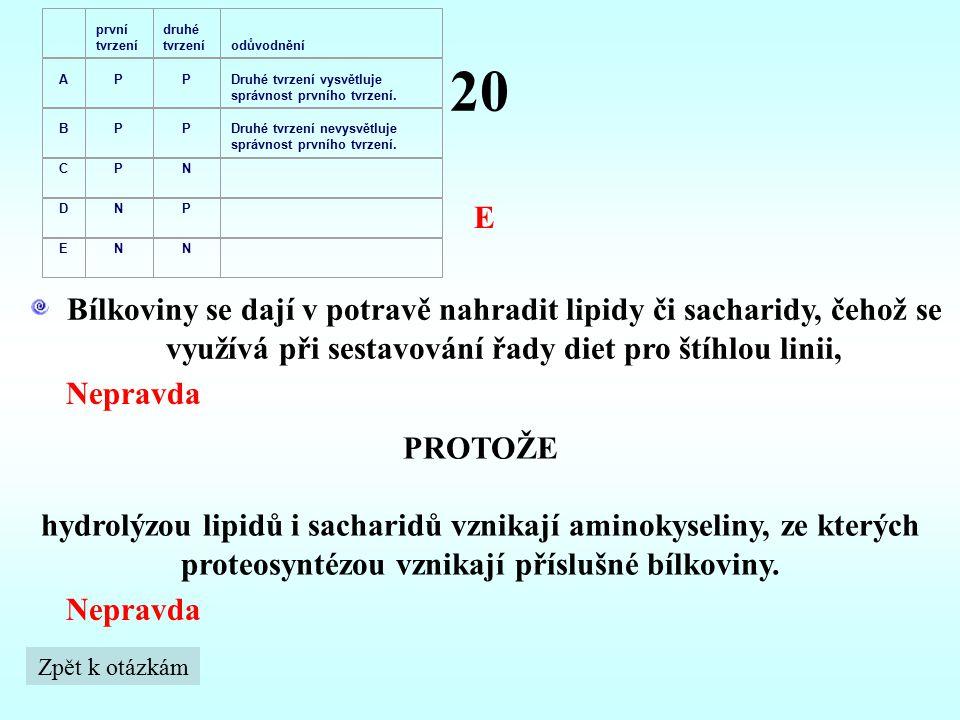 21-25 B C E D A A.Citrátový cyklus B.Glykolýza C.Močovinový (ornithinový) cyklus D.β-oxidace E.Ethanolové kvašení 21.Proces v sobě zahrnuje odbourávání D -glukosy na pyruvát.