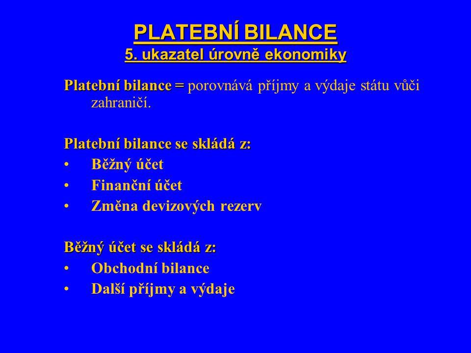 PLATEBNÍ BILANCE 5. ukazatel úrovně ekonomiky Platební bilance = Platební bilance = porovnává příjmy a výdaje státu vůči zahraničí. Platební bilance s