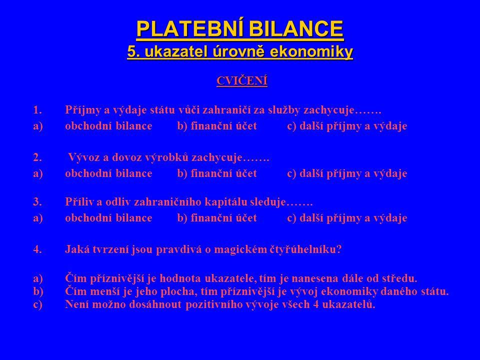 PLATEBNÍ BILANCE 5. ukazatel úrovně ekonomiky CVIČENÍ 1.Příjmy a výdaje státu vůči zahraničí za služby zachycuje……. a)obchodní bilanceb) finanční účet