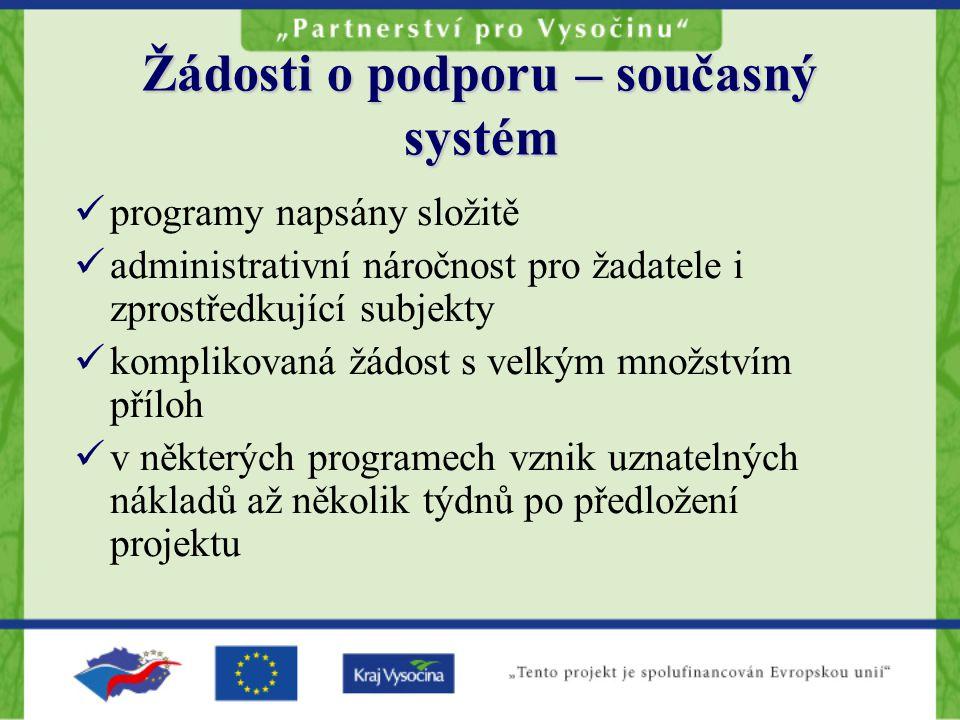 Žádosti o podporu – současný systém programy napsány složitě administrativní náročnost pro žadatele i zprostředkující subjekty komplikovaná žádost s v