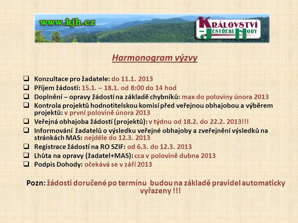 Harmonogram výzvy  Konzultace pro žadatele: do 11.1.