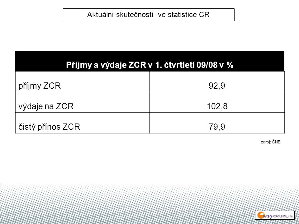 Příjmy a výdaje ZCR v 1.