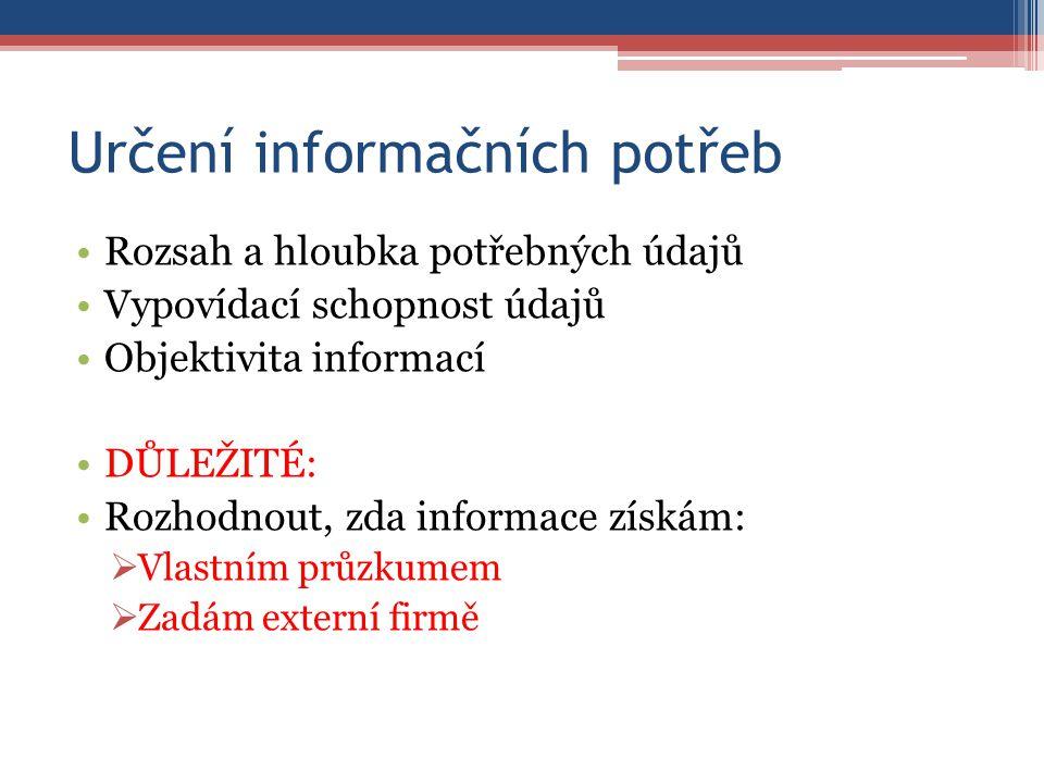 Určení informačních potřeb Rozsah a hloubka potřebných údajů Vypovídací schopnost údajů Objektivita informací DŮLEŽITÉ: Rozhodnout, zda informace získám:  Vlastním průzkumem  Zadám externí firmě