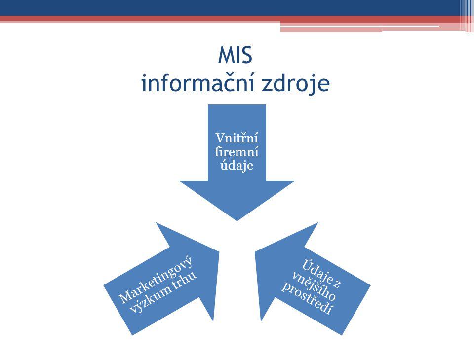 MIS informační zdroje Vnitřní firemní údaje Údaje z vnějšího prostředí Marketingový výzkum trhu